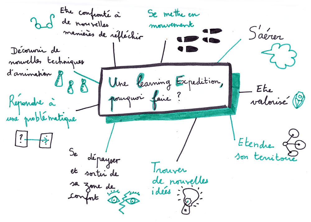 Les avantages d'une Learning Expedition
