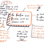 benefice-formation-suivie