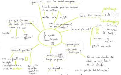 Le mindmapping, un outil irrésistible pour rassembler et ordonner vos idées
